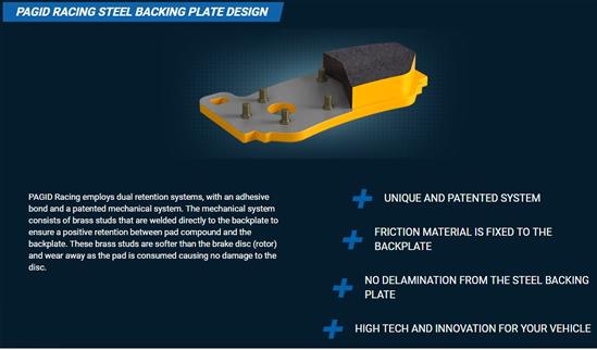 Pagid Plate